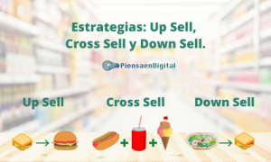 Estrategias Up Sell, Cross Sell y Down Sell.